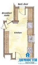 Объединение кухни со столовой