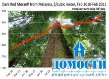 События в Японии повысят спрос на древесину
