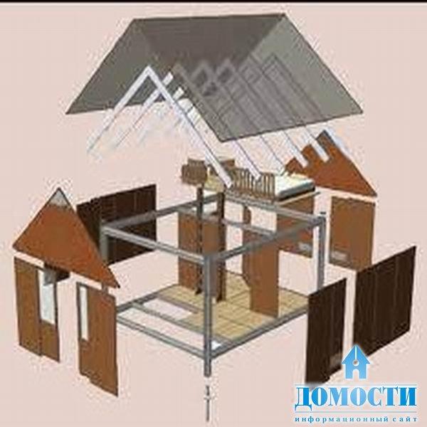 Дачные домики - виды дачных домиков