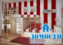Интерьер подростковых комнат