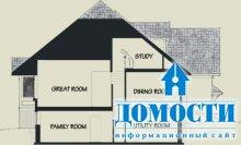 Проектирование мансардных домов