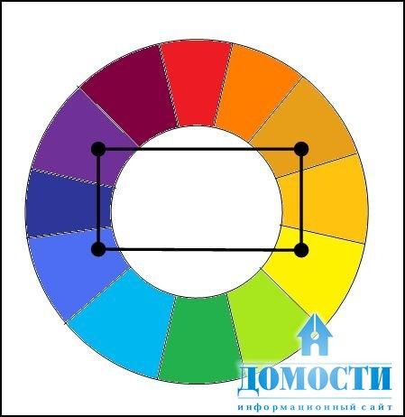 Квадратная цветовая схема