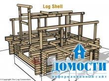 Подбор древесины для будущего дома