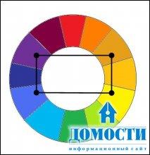 Правила сочетания цветов в интерьере