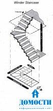 Как самому спроектировать лестницу