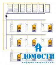 Солнечное отопление многоэтажек