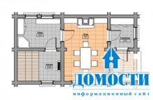 Выбор требовательных домовладельцев