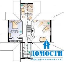 Особенности проектирования узких домов
