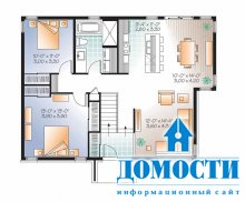 Одноуровневые дома: планировка