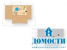Проекты домов от финских архитекторов