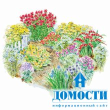 Проекты цветочных садов