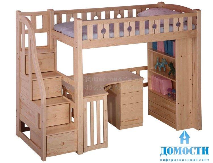 Меблировка детской комнаты мальчика