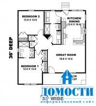 Продуманные проекты маленьких домов
