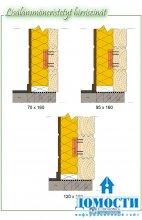 Бревенчатые стены с дополнительным утеплением