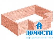 Основные элементы конструкции дома