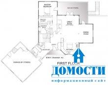 Популярные проекты щитовых домов