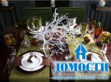 Новогоднее декорирование дома