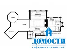 Бревенчатые дома с гаражами