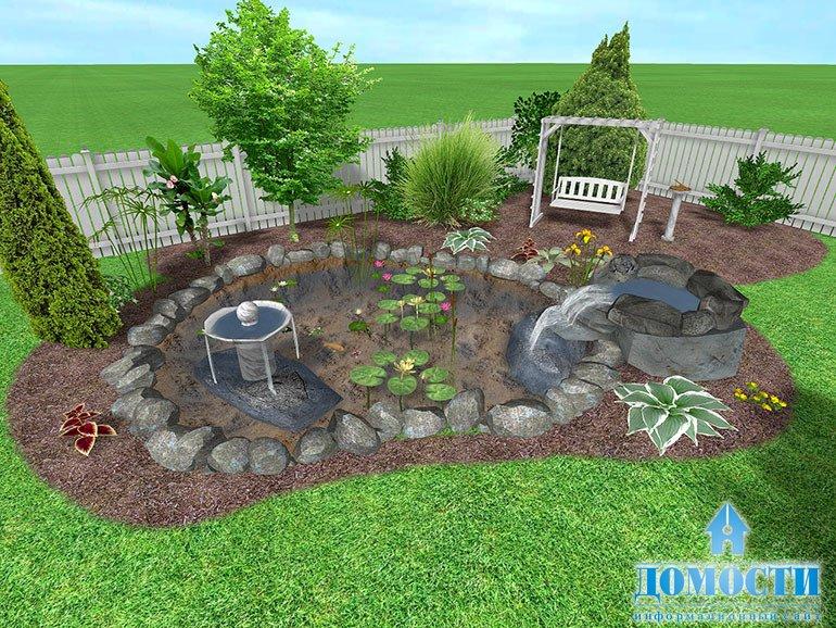 Садоводство ландшафтный дизайн