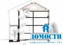 Современный органичный дом