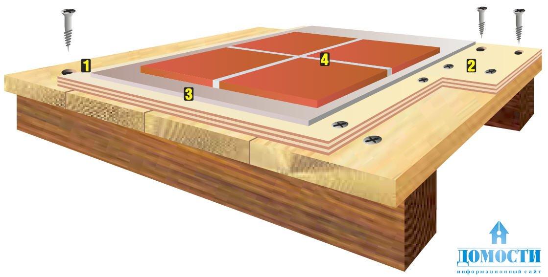 Теплый пол под плитку на деревянный пол