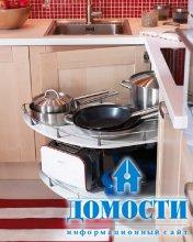 Эргономика в дизайне кухни