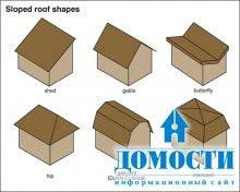Скатные крыши: типы, особенности